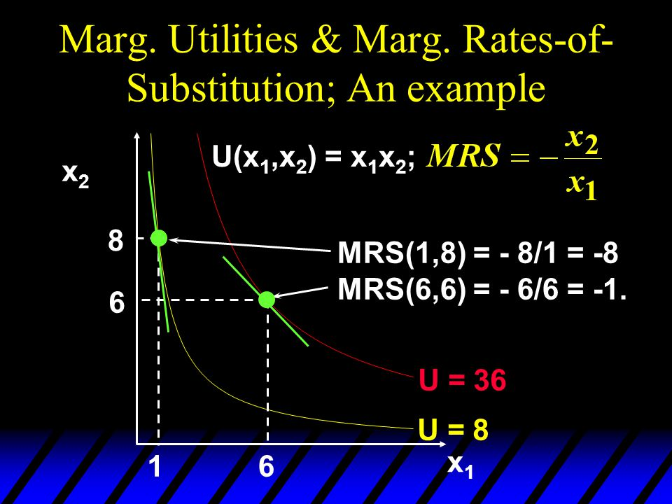 Marg. Utilities & Marg.