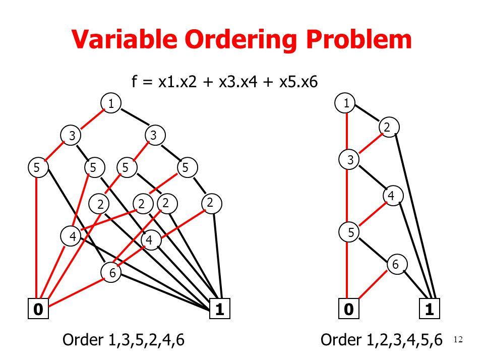 12 Variable Ordering Problem 1 0110 3 3 3 5 5555 2 2 2 2 2 4 4 4 6 6 1 f = x1.x2 + x3.x4 + x5.x6 Order 1,3,5,2,4,6Order 1,2,3,4,5,6
