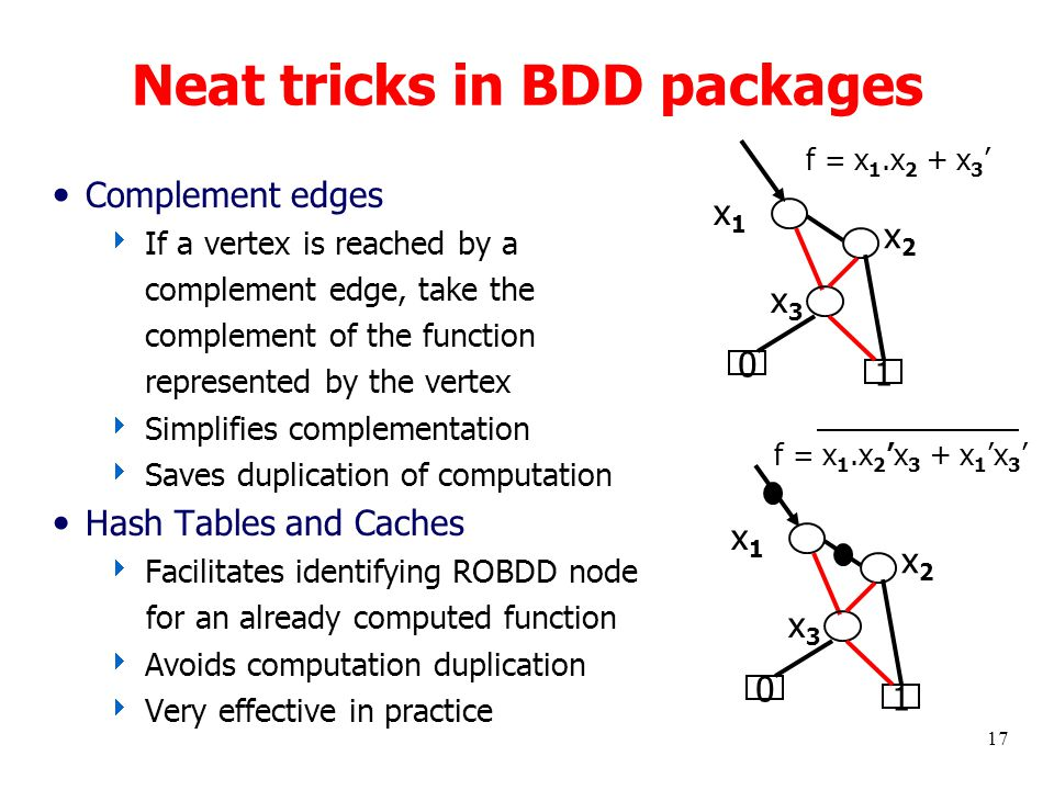 17 Neat tricks in BDD packages Complement edges  If a vertex is reached by a complement edge, take the complement of the function represented by the vertex  Simplifies complementation  Saves duplication of computation Hash Tables and Caches  Facilitates identifying ROBDD node for an already computed function  Avoids computation duplication  Very effective in practice f = x 1.x 2 + x 3 ' f = x 1.x 2 'x 3 + x 1 'x 3 ' 1 0 x1x1 x2x2 x3x3 1 0 x1x1 x2x2 x3x3