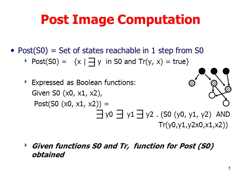 5 Post Image Computation Post(S0) = Set of states reachable in 1 step from S0  Post(S0) = {x | y in S0 and Tr(y, x) = true}  Expressed as Boolean functions: Given S0 (x0, x1, x2), Post(S0 (x0, x1, x2)) = y0 y1 y2.