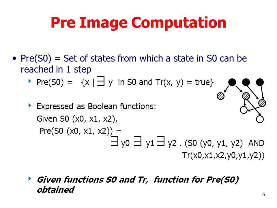 6 Pre Image Computation Pre(S0) = Set of states from which a state in S0 can be reached in 1 step  Pre(S0) = {x | y in S0 and Tr(x, y) = true}  Expressed as Boolean functions: Given S0 (x0, x1, x2), Pre(S0 (x0, x1, x2)) = y0 y1 y2.