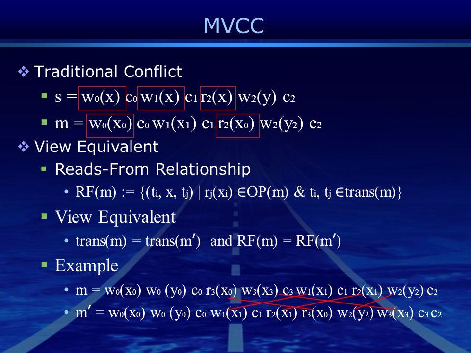 MVCC  Traditional Conflict  s = w 0 (x) c 0 w 1 (x) c 1 r 2 (x) w 2 (y) c 2  m = w 0 (x 0 ) c 0 w 1 (x 1 ) c 1 r 2 (x 0 ) w 2 (y 2 ) c 2  View Equivalent  Reads-From Relationship RF(m) := {(t i, x, t j ) | r j (x i ) ∈ OP(m) & t i, t j ∈ trans(m)}  View Equivalent trans(m) = trans(m ' ) and RF(m) = RF(m ' )  Example m = w 0 (x 0 ) w 0 (y 0 ) c 0 r 3 (x 0 ) w 3 (x 3 ) c 3 w 1 (x 1 ) c 1 r 2 (x 1 ) w 2 (y 2 ) c 2 m ' = w 0 (x 0 ) w 0 (y 0 ) c 0 w 1 (x 1 ) c 1 r 2 (x 1 ) r 3 (x 0 ) w 2 (y 2 ) w 3 (x 3 ) c 3 c 2