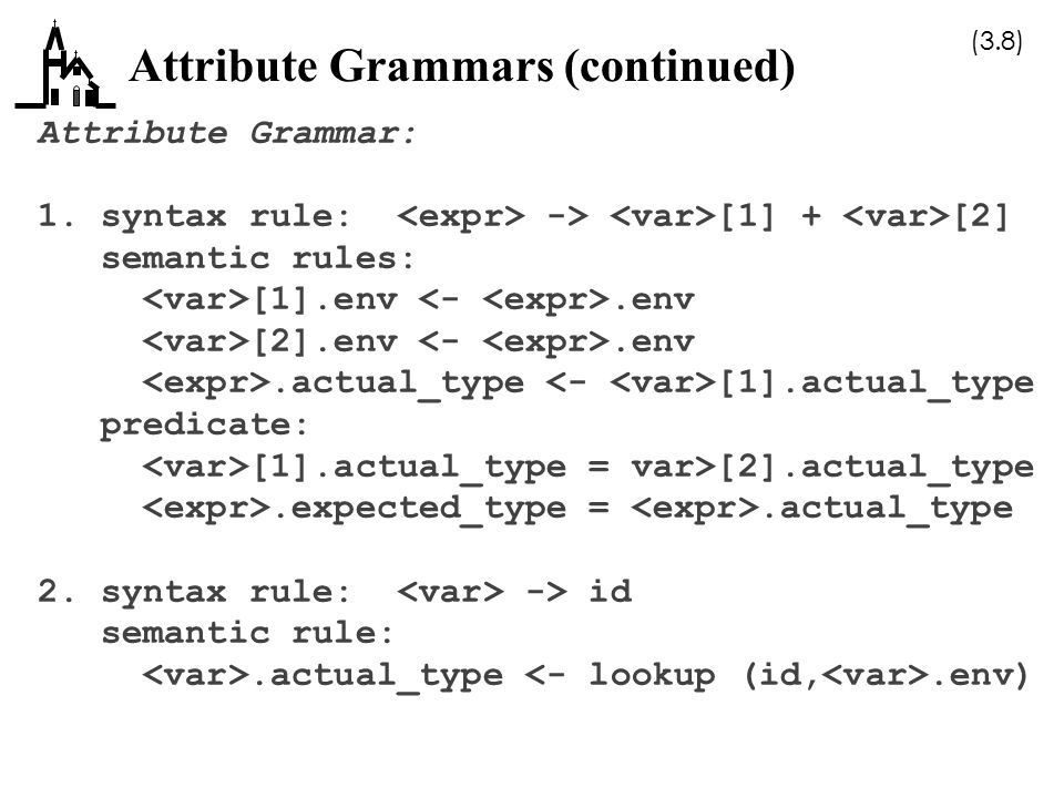 (3.19) Axiomatic Semantics Examples An axiom for assignment statements: {Q x->E } x := E {Q} Q x->E means evaluate Q with E substituted for X The Rule of Consequence: {P} S {Q}, P => P, Q => Q ------------------------------------- {P } S {Q }