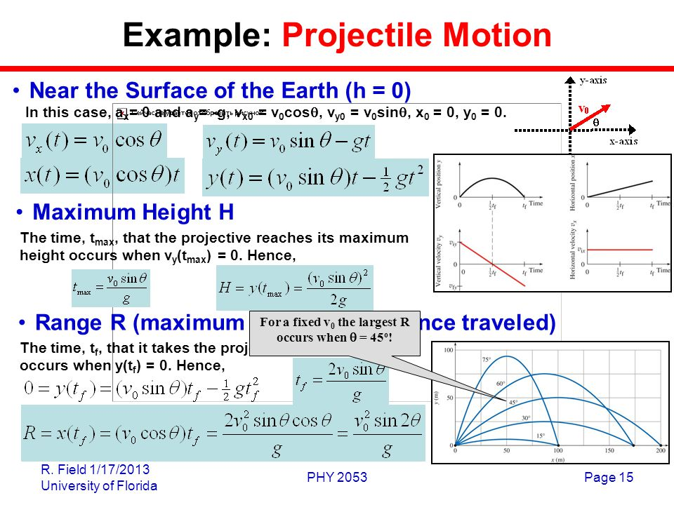 R. Field 1/17/2013 University of Florida PHY 2053Page 15 Example: Projectile Motion Near the Surface of the Earth (h = 0) In this case, a x = 0 and a