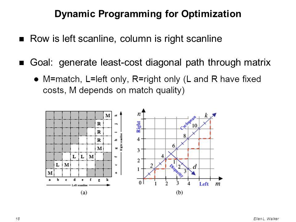 18Ellen L. Walker Dynamic Programming for Optimization Row is left scanline, column is right scanline Goal: generate least-cost diagonal path through