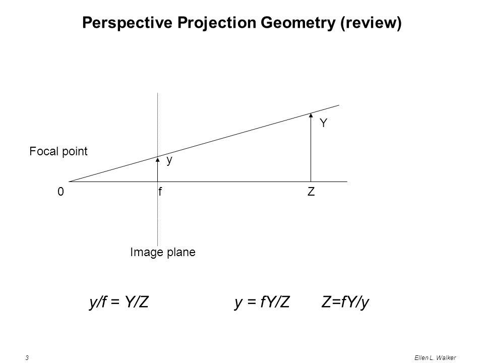 3Ellen L. Walker Perspective Projection Geometry (review) Image plane Focal point f y Y Z0 y/f = Y/Zy = fY/Z Z=fY/y