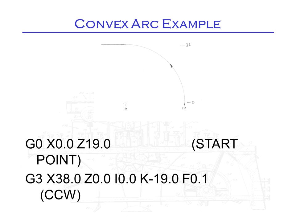 Convex Arc Example G0 X0.0 Z19.0 (START POINT) G3 X38.0 Z0.0 I0.0 K-19.0 F0.1 (CCW)