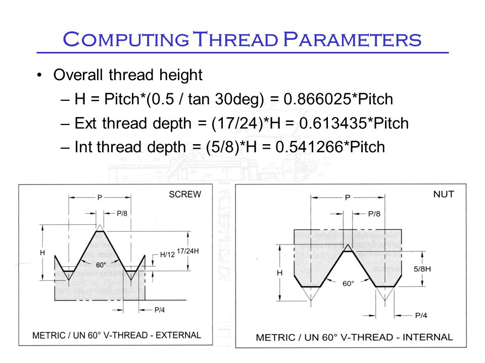 Computing Thread Parameters Overall thread height –H = Pitch*(0.5 / tan 30deg) = 0.866025*Pitch –Ext thread depth = (17/24)*H = 0.613435*Pitch –Int th