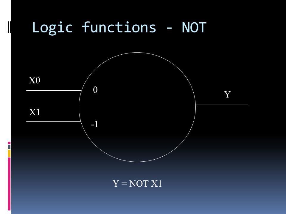 Logic functions - NOT X1 Y Y = NOT X1 X0 0