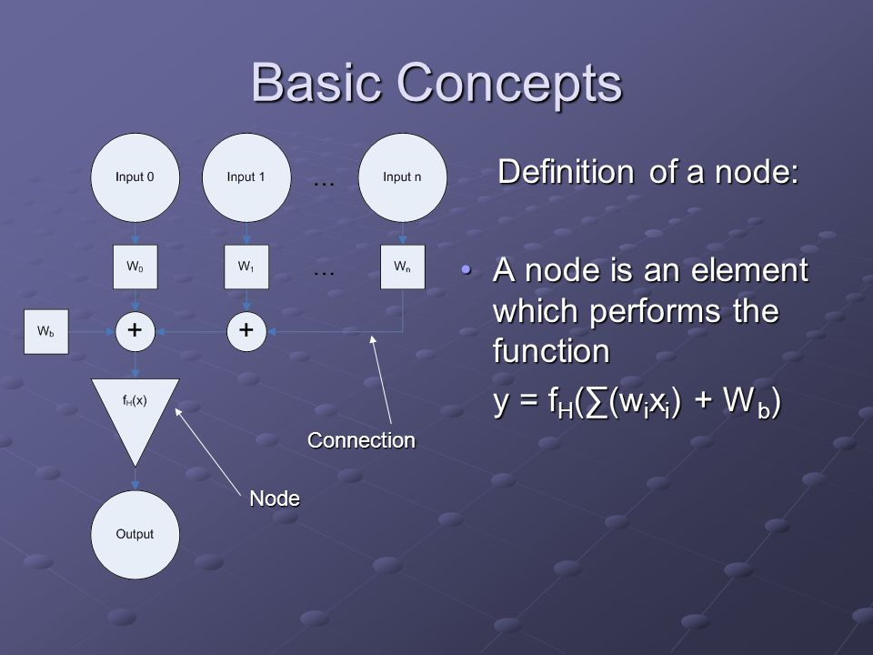 Basic Concepts Definition of a node: Definition of a node: A node is an element which performs the functionA node is an element which performs the fun