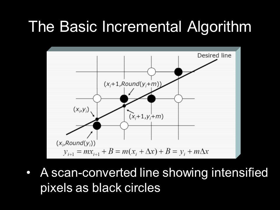 The Basic Incremental Algorithm void Line (intx0, inty0, intx1, inty1, value) { intx; floatdy, dx, y, m; dy=y1-y0; dx=x1-x0; m=dy/dx; y=y0; for(x=x0; x<=x1; x++) { WritePixel(x, (int)floor(y+0.5), value); y+=m; }