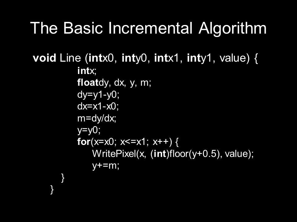 The Basic Incremental Algorithm void Line (intx0, inty0, intx1, inty1, value) { intx; floatdy, dx, y, m; dy=y1-y0; dx=x1-x0; m=dy/dx; y=y0; for(x=x0;