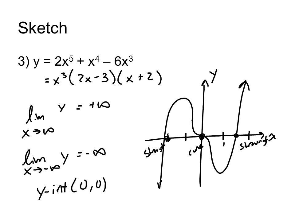 Sketch 3) y = 2x 5 + x 4 – 6x 3