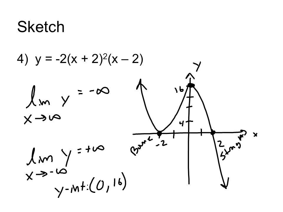 Sketch 4) y = -2(x + 2) 2 (x – 2)