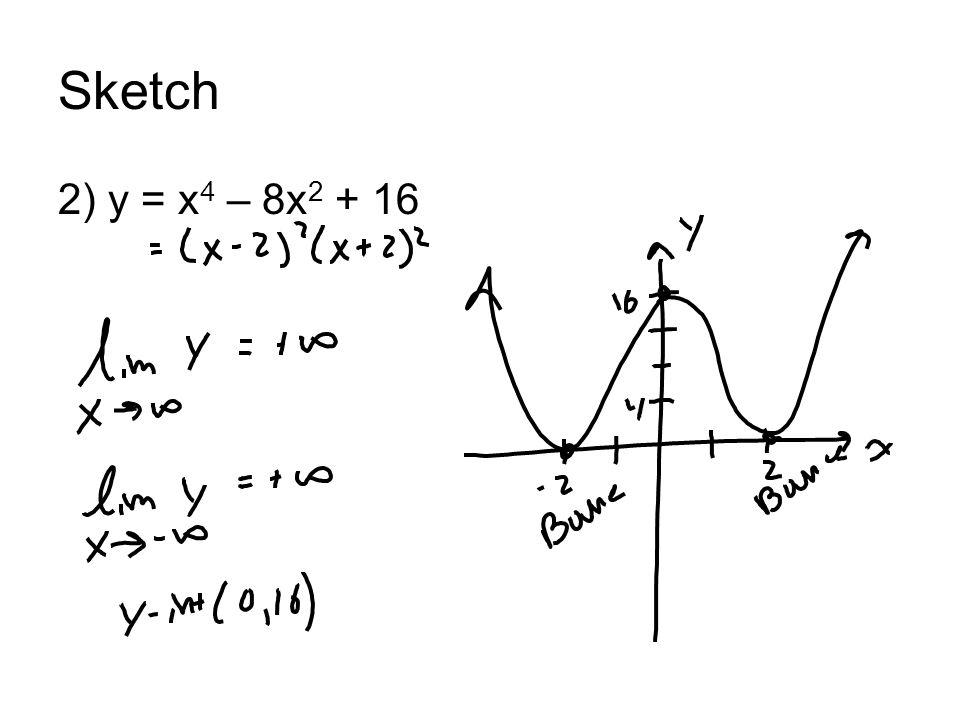 Sketch 2) y = x 4 – 8x 2 + 16