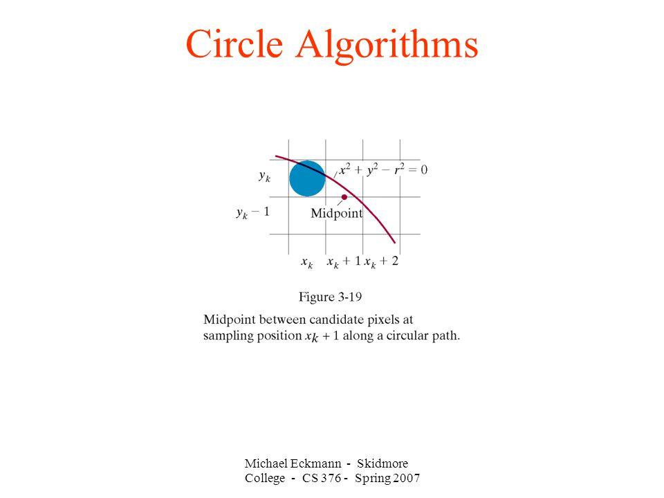 Michael Eckmann - Skidmore College - CS 376 - Spring 2007 Circle Algorithms