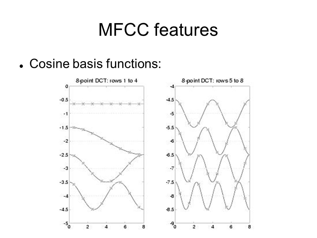 MFCC features Basis functions in the graph: White-black = half a cycle 1: no cycle.