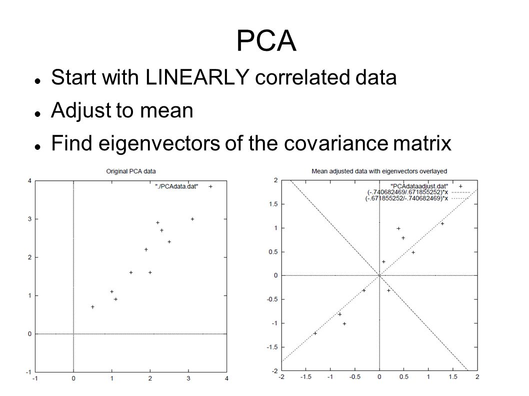 PCA Start with LINEARLY correlated data Adjust to mean Find eigenvectors of the covariance matrix