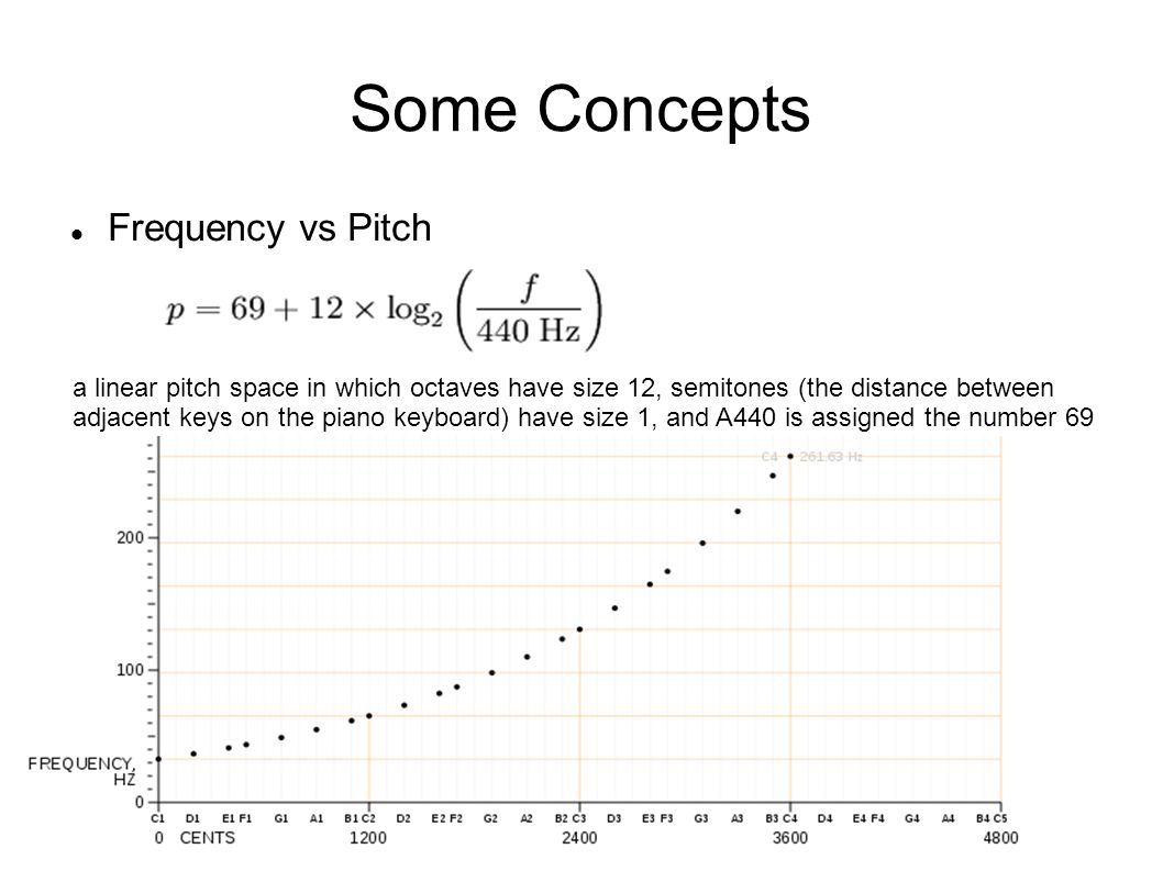 Some Concepts Frequency vs Pitch a linear pitch space in which octaves have size 12, semitones (the distance between adjacent keys on the piano keyboa