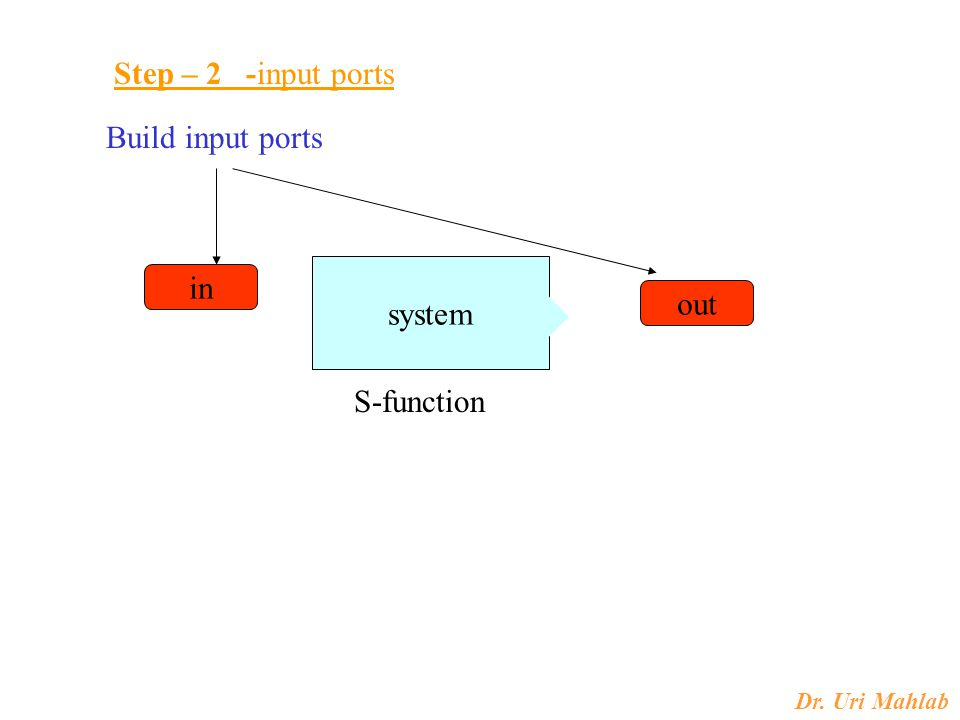 Dr. Uri Mahlab system in out S-function Step – 2 -input ports Build input ports