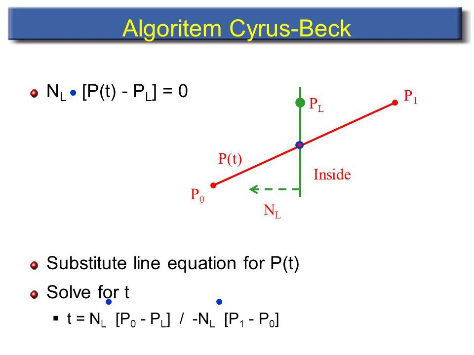 Algoritem Cyrus-Beck N L [P(t) - P L ] = 0 Substitute line equation for P(t) Solve for t  t = N L [P 0 - P L ] / -N L [P 1 - P 0 ] PLPL NLNL P(t) Inside P0P0 P1P1