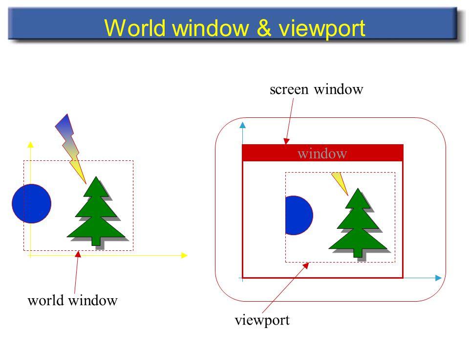 World window & viewport window viewport screen window world window