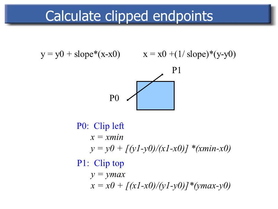 Calculate clipped endpoints P0: Clip left x = xmin y = y0 + [(y1-y0)/(x1-x0)] *(xmin-x0) y = y0 + slope*(x-x0)x = x0 +(1/ slope)*(y-y0) P0 P1 P1: Clip top y = ymax x = x0 + [(x1-x0)/(y1-y0)]*(ymax-y0)