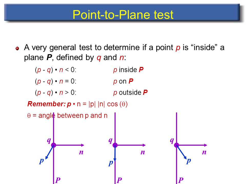 Point-to-Plane test A very general test to determine if a point p is inside a plane P, defined by q and n: (p - q) n < 0: p inside P (p - q) n = 0: p on P (p - q) n > 0: p outside P Remember: p n = |p| |n| cos (  )  = angle between p and n P n p q P n p q P n p q
