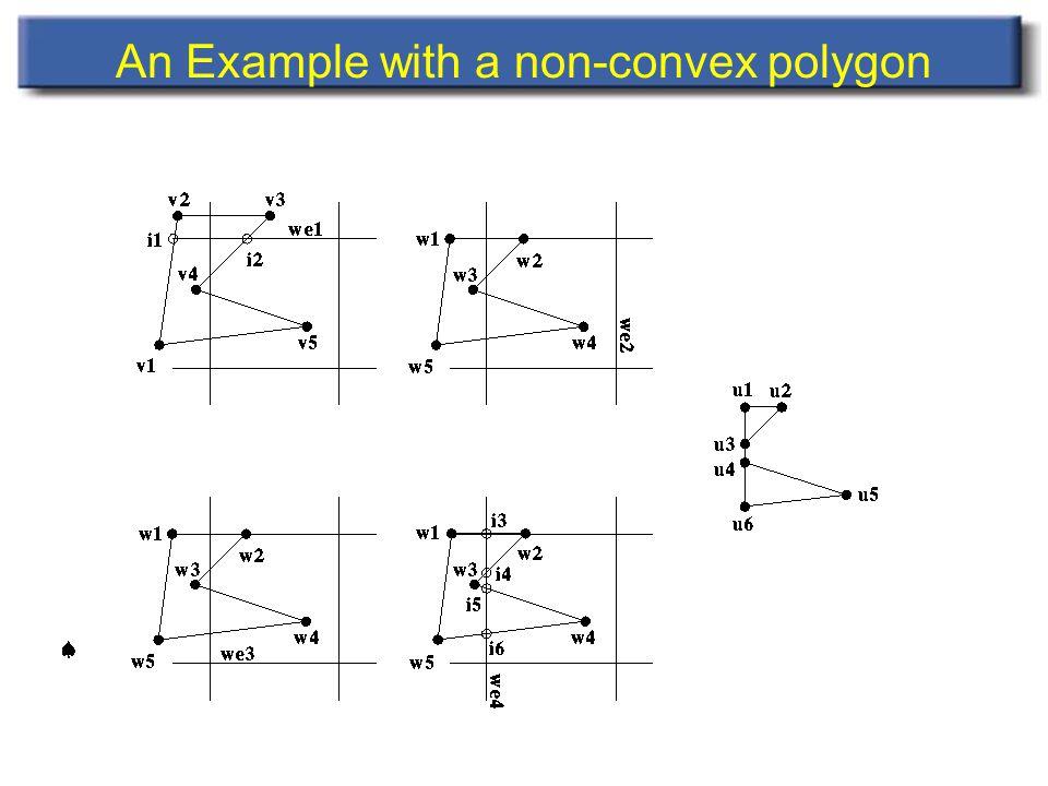 An Example with a non-convex polygon