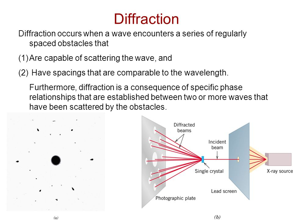 Chapter 3 -5 X-Ray Diffraction Diffraction gratings must have spacings comparable to the wavelength of diffracted radiation.