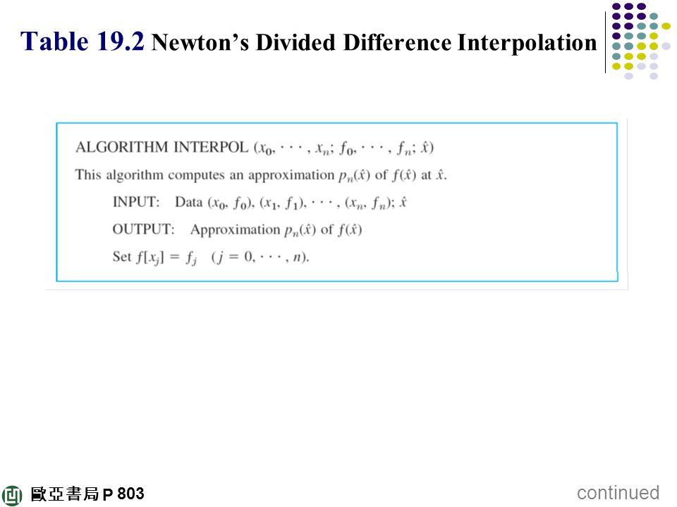 歐亞書局 P Table 19.2 Newton's Divided Difference Interpolation continued 803