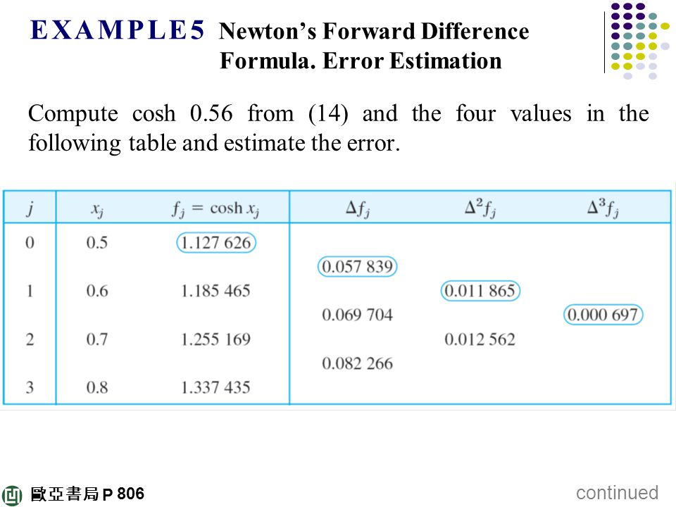 歐亞書局 P E X A M P L E 5 Newton's Forward Difference Formula. Error Estimation Compute cosh 0.56 from (14) and the four values in the following table an