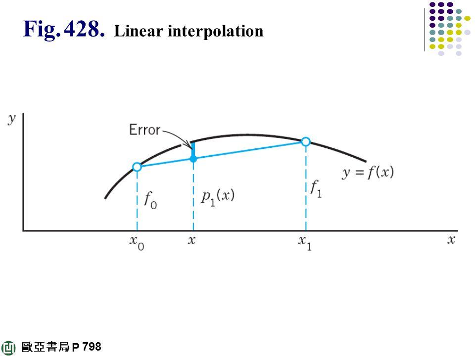歐亞書局 P Fig. 428. Linear interpolation 798