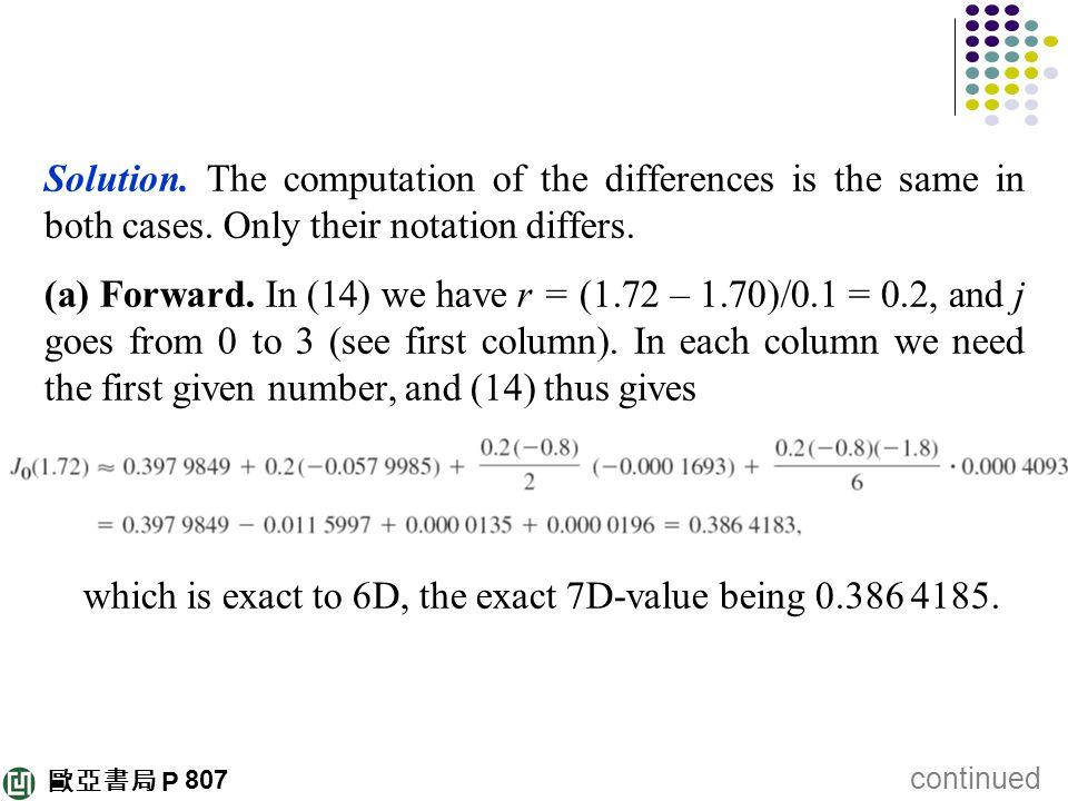 歐亞書局 P Solution. The computation of the differences is the same in both cases. Only their notation differs. (a) Forward. In (14) we have r = (1.72 – 1