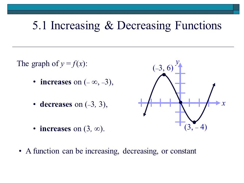 The graph of y = f (x): increases on ( – ∞, – 3), decreases on ( – 3, 3), increases on (3, ∞). Increasing, Decreasing, and Constant Functions (3, – 4)