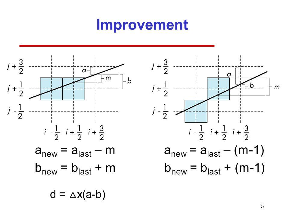 Incremental Form 56 if ε(x i+1 ) ≥ 0, y i+1,r = y i,r +1, pick pixel D, the next pixel is ( x i+1, y i,r +1) y i,r y i,r +1 A B xixi x i+1 D C d1 d2 y i,r y i,r +1 A xixi x i+1 D C d1 d2 if ε(x i+1 ) < 0, y i+1,r = y i,r, pick pixel C, the next pixel is ( x i+1, y i,r )