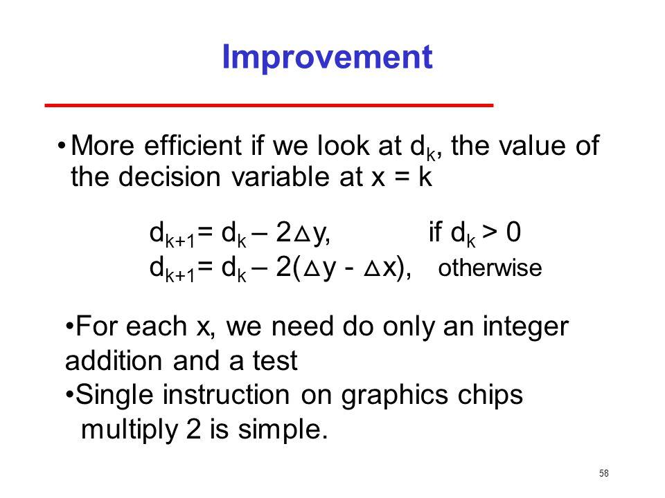 Improvement a new = a last – m a new = a last – (m-1) b new = b last + m b new = b last + (m-1) 57 - - -- d = △ x(a-b)