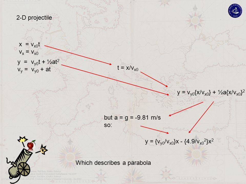 2-D projectile y = v y0 t + ½at 2 v y = v y0 + at x = v x0 t v x = v x0 t = x/v x0 y = v y0 {x/v x0 } + ½a{x/v x0 } 2 but a = g = -9.81 m/s so: y = {v