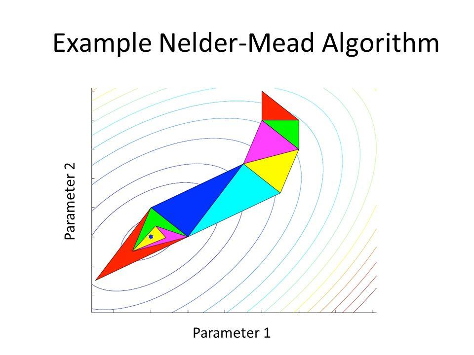 Parameter 1 Parameter 2