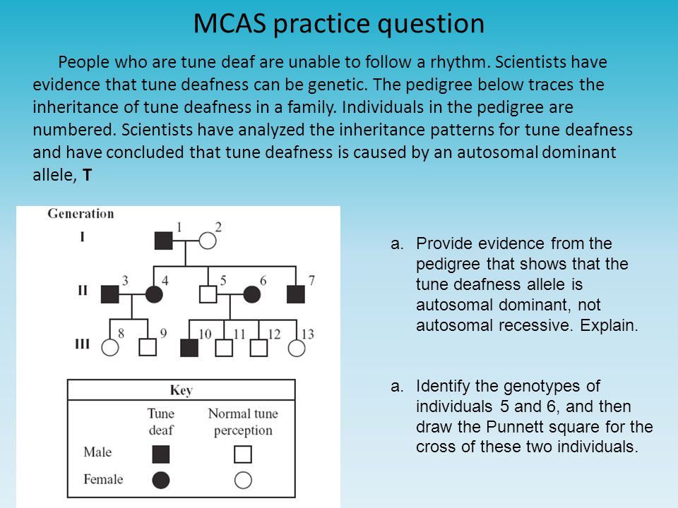 MCAS practice question People who are tune deaf are unable to follow a rhythm. Scientists have evidence that tune deafness can be genetic. The pedigre