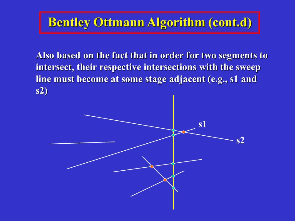 Also based on the fact that in order for two segments to intersect, their respective intersections with the sweep line must become at some stage adjacent (e.g., s1 and s2) Bentley Ottmann Algorithm (cont.d) s1 s2