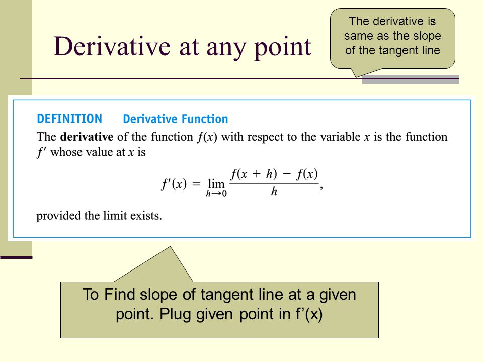 Derivative at any point To Find slope of tangent line at a given point.