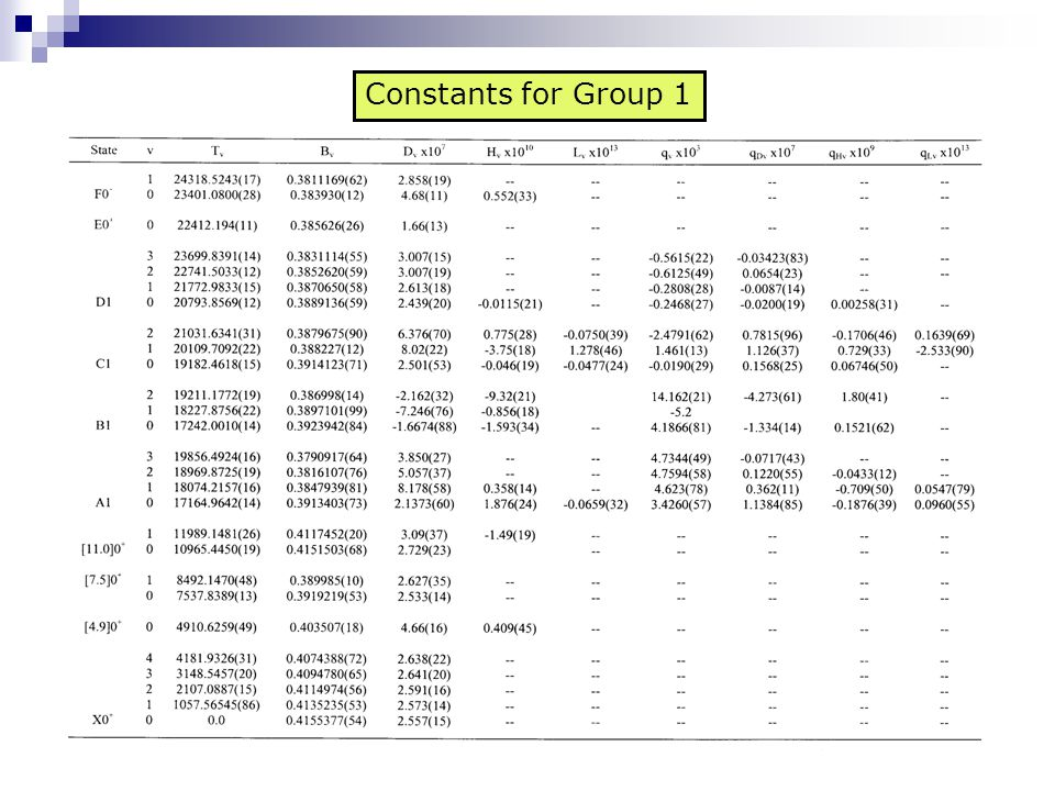 Constants for Group 1