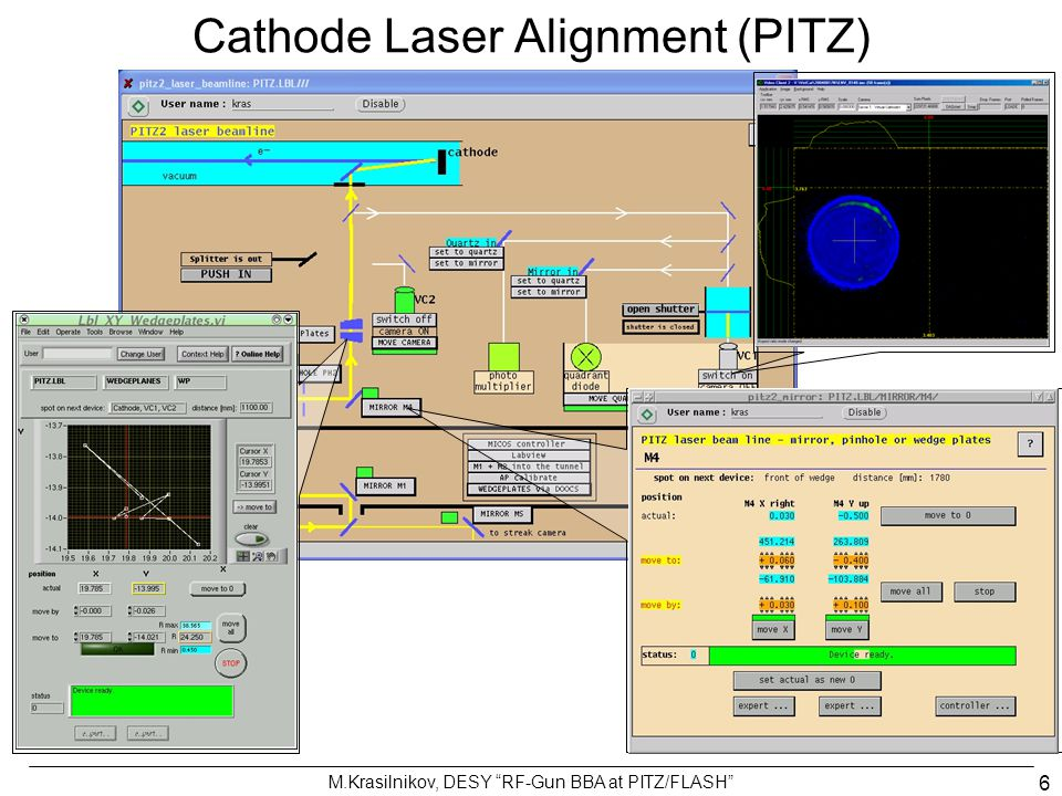 "M.Krasilnikov, DESY ""RF-Gun BBA at PITZ/FLASH"" 6 Cathode Laser Alignment (PITZ)"