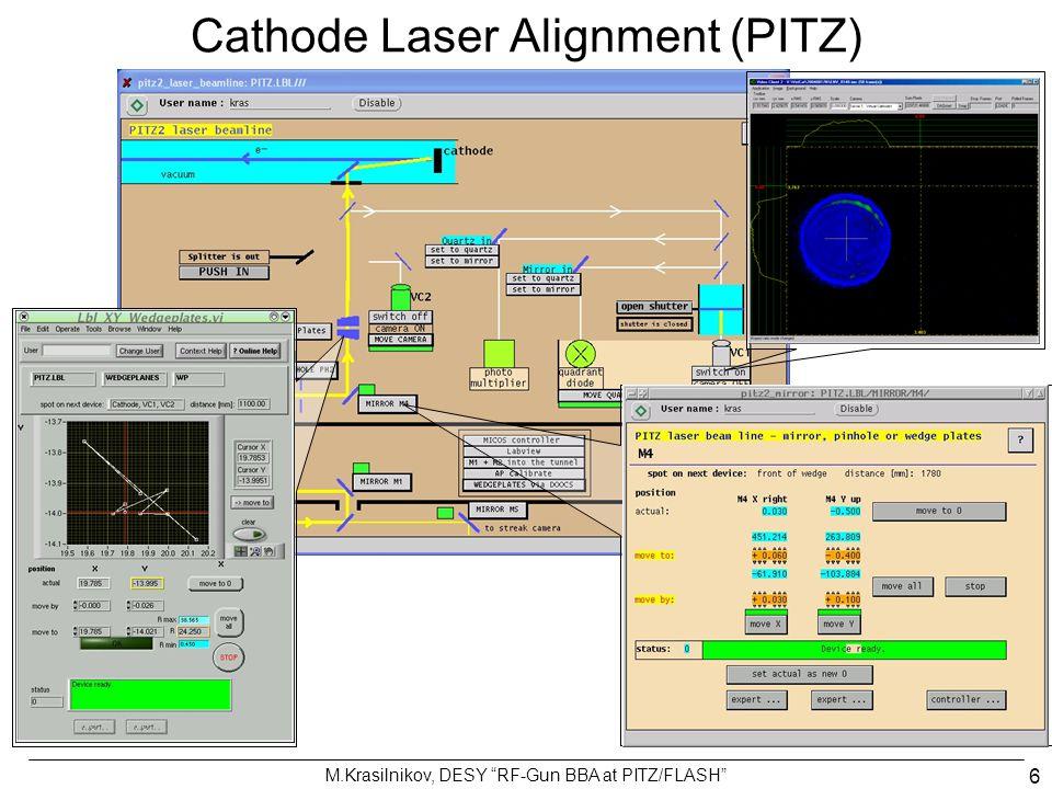 M.Krasilnikov, DESY RF-Gun BBA at PITZ/FLASH 7 BBA of Laser on Cathode z=0 z=0.276m z=0.935m z=0.778m Basic measurement : Mean position of electron beam at LOW.Screen1 (DoubleDiagCross at z=0.778m) vs.