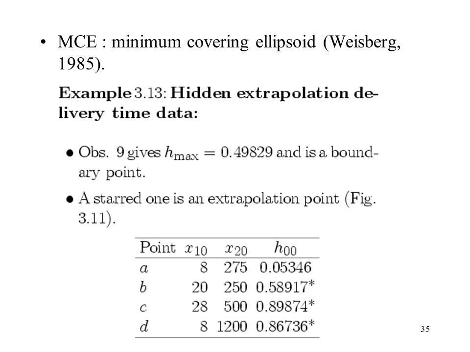 35 MCE : minimum covering ellipsoid (Weisberg, 1985).