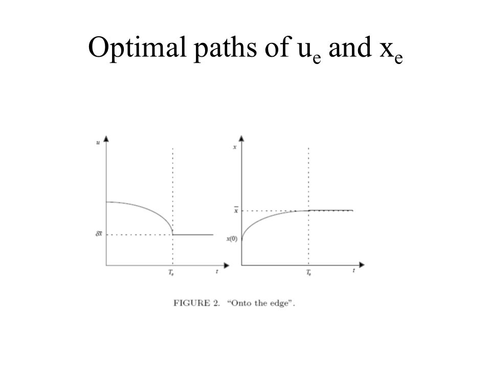 Optimal paths of u e and x e