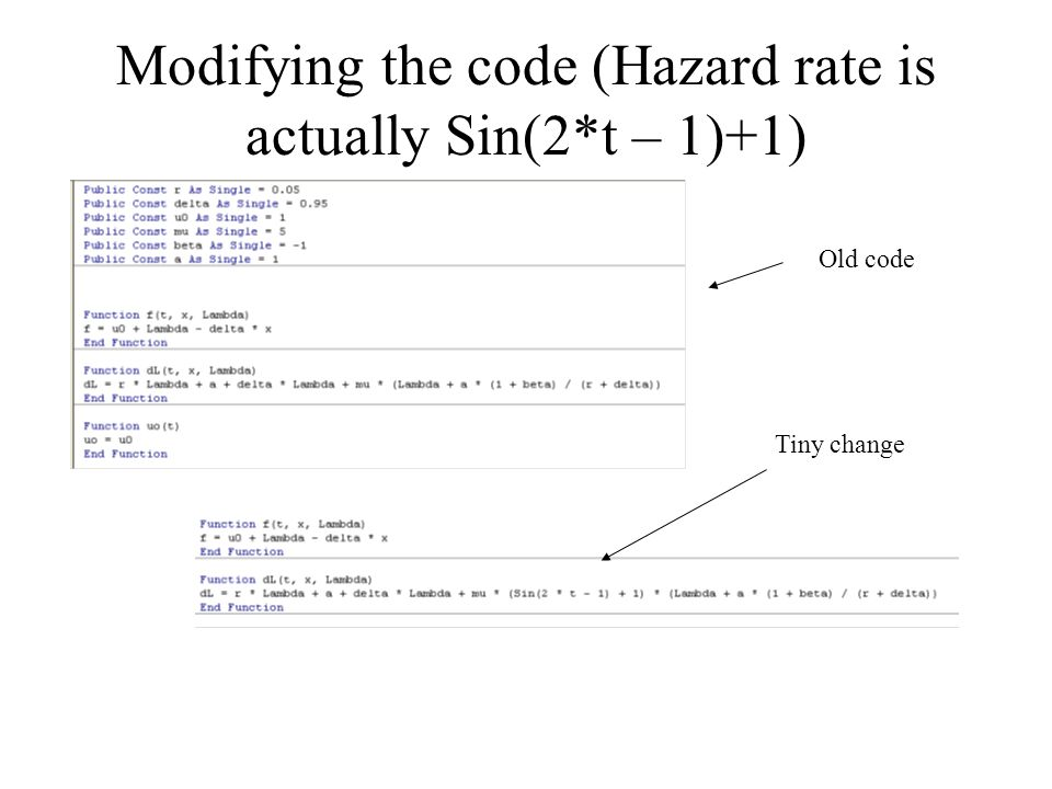 Modifying the code (Hazard rate is actually Sin(2*t – 1)+1) Old code Tiny change