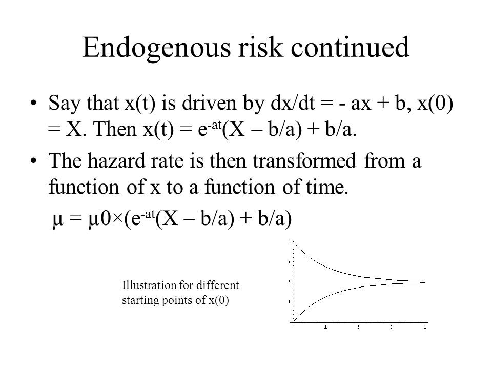 Endogenous risk continued Say that x(t) is driven by dx/dt = - ax + b, x(0) = X. Then x(t) = e -at (X – b/a) + b/a. The hazard rate is then transforme