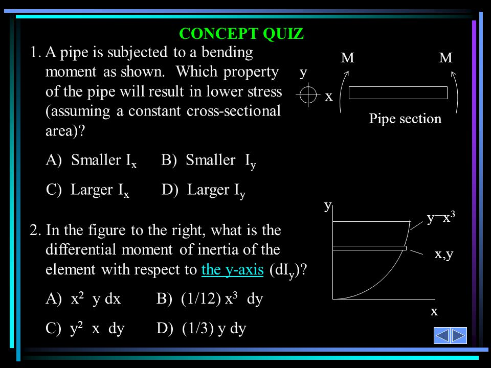 CONCEPT QUIZ 2. In the figure to the right, what is the differential moment of inertia of the element with respect to the y-axis (dI y )? A) x 2 y dx